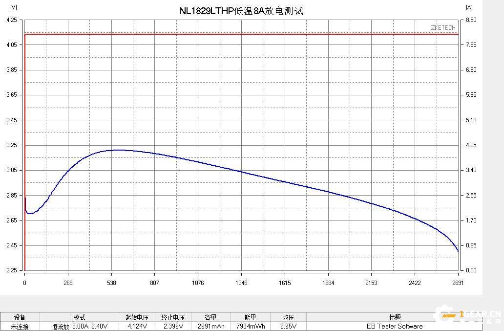 低温任我行NITECORE新型耐低温电池NL1829LTP、NL1829LTHP评测